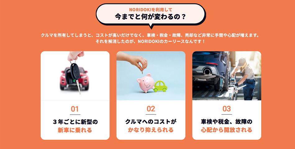 NORIDOKIと今までの違い|米沢市中古車販売のヤリミズ自動車