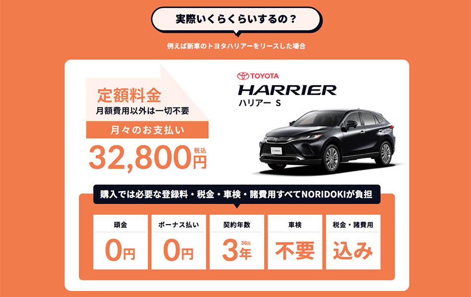 DORIDOKIはいくらかかるの|米沢市中古車販売のヤリミズ自動車
